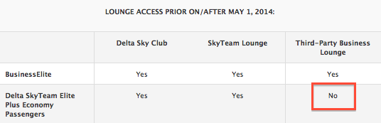 SkyTeam-Lounge-Policy-1