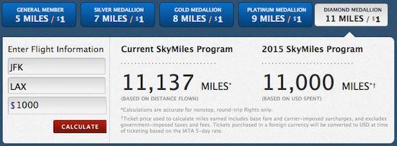 delta skymiles 2015 revenue based program details