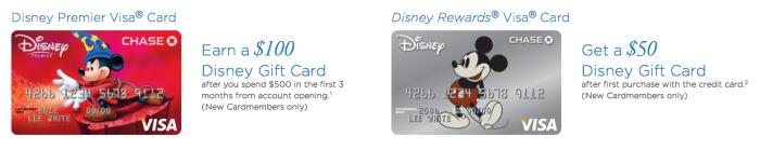 Disney Rewards Visa
