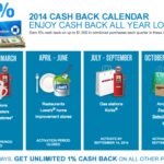 Freedom Cash Back