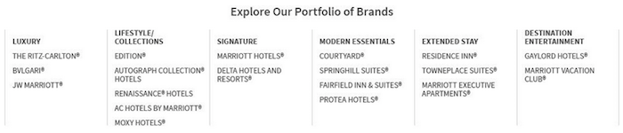 Marriott-Brands