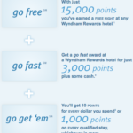 Wyndham Rewards 2