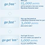 Wyndham-Rewards-2