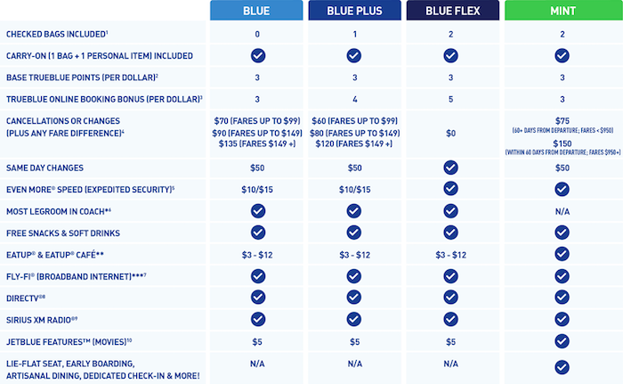 jetblue airways: adding value essay Jetblue airways case  essay on affirmative action jetblue case  jetblue executives are the   do you with the value adding is.
