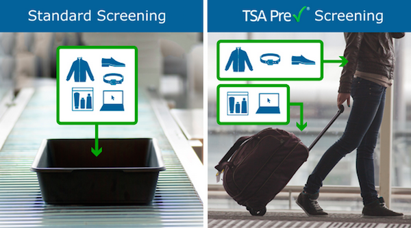TSA-Pre-Check