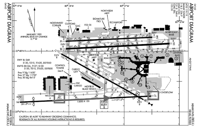 mia-airport