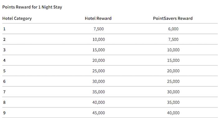 Which Is Better: IHG Or Marriott Credit Card? | One Mile at