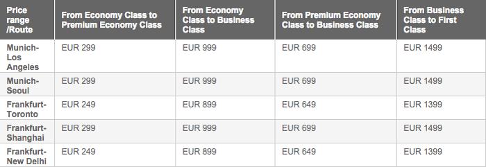 Lufthansa-Upgrades-Paid-1