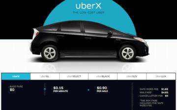 Uberx Lax