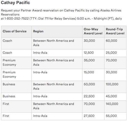 Cathay-Awards-1