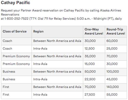 Alaska-Cathay-Pacific