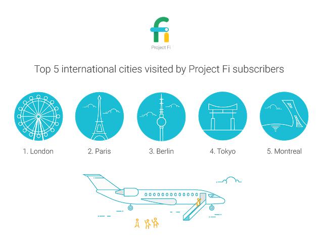 Project-Fi-Destinations