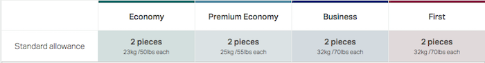 Cathay-Pacific-Baggage-Allowance-3