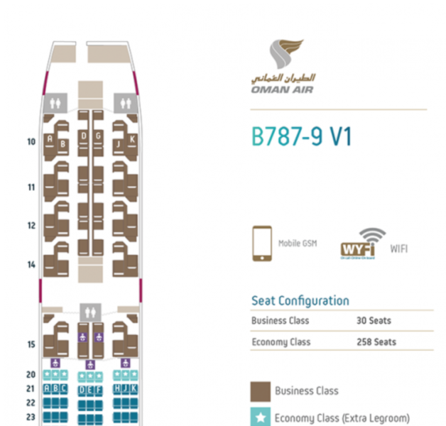 Oman Air Is Getting New First Class Suites On Their 787-9 - One Mile ...