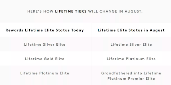 Ultimate Guide To The New Marriott & SPG Program   One Mile at a Time
