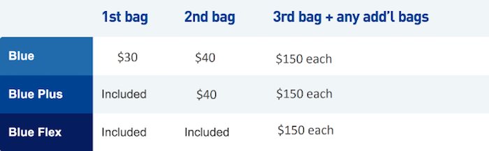 90d7c986d305 JetBlue Increasing Checked Bag   Change Fees - One Mile at a Time