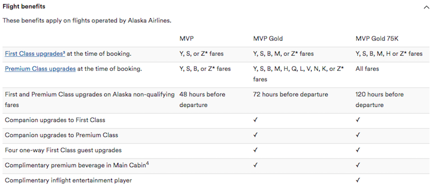 This Is The Ideal Time To Request An Alaska Status Match