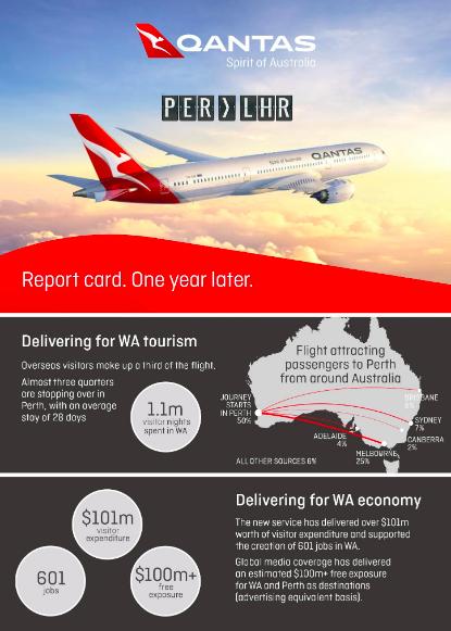 Fascinating Statistics About Qantas' Longest Flight   One