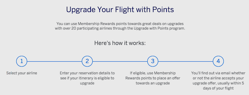 Who Accepts Amex >> Is Redeeming Amex Points For Upgrades A Good Deal One Mile At A Time