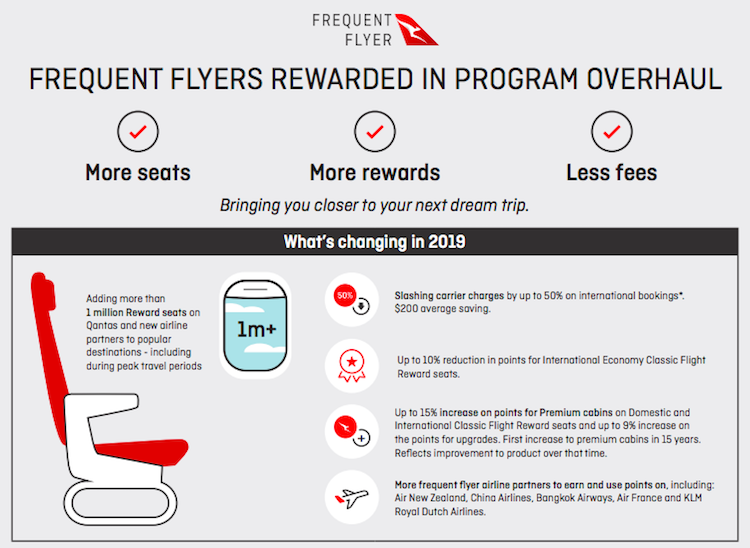 Qantas Frequent Flyer Program Changes | One Mile at a Time