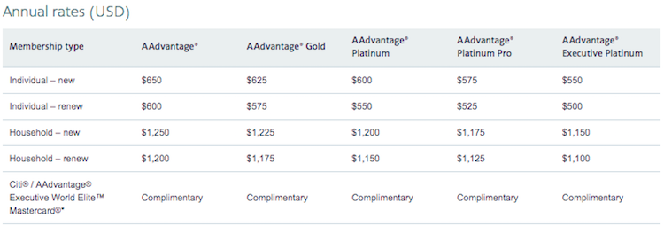 Citi AAdvantage Executive Card Review (2019) | One Mile at a Time